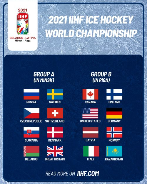 Grafika IIHF